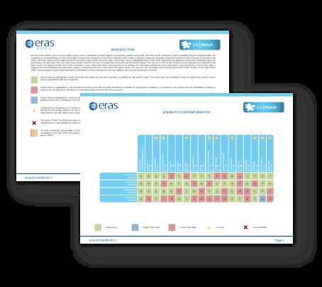 Job Analysis Candidate Competency Job Match Report